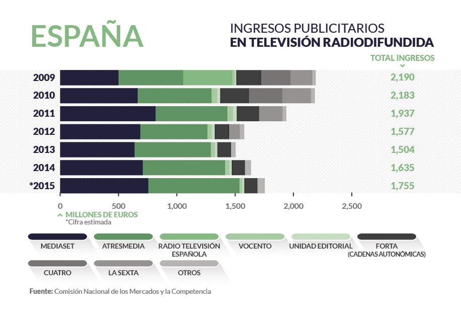 España radiodifusion_home