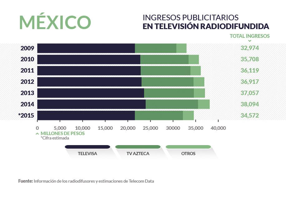 México radiodifusion_home