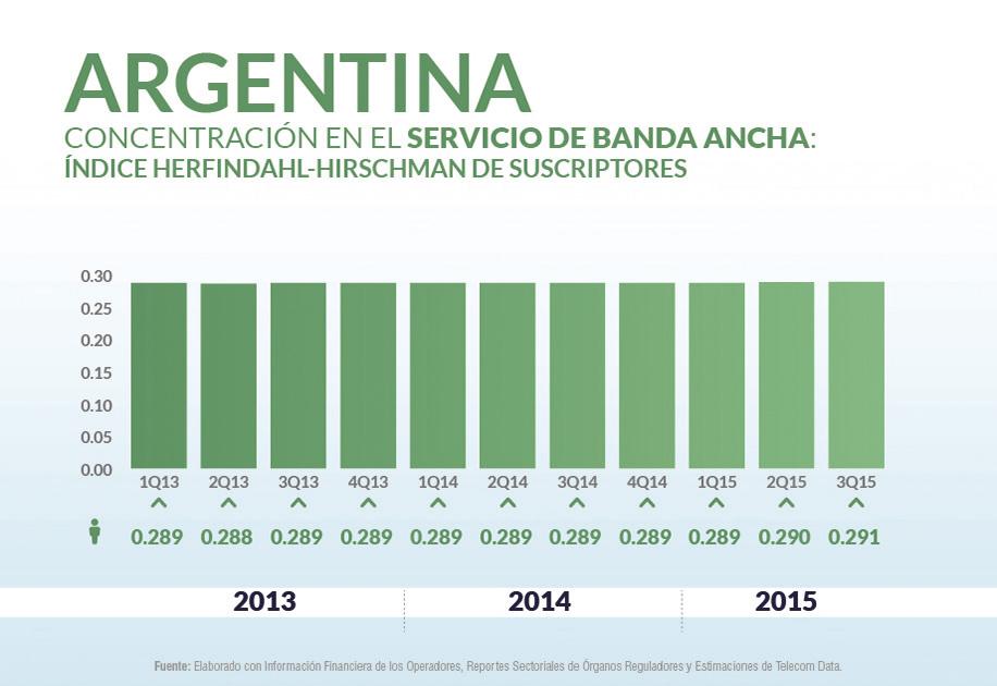 Argentina priv_home10