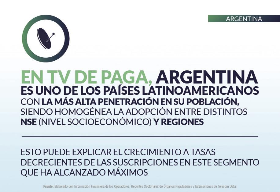 Argentina priv_home11