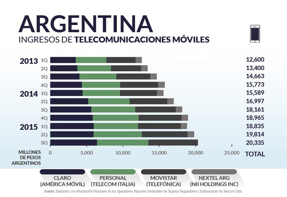Argentina priv_home5
