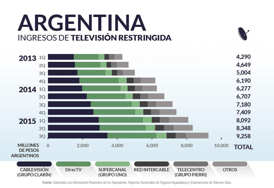 Argentina priv_home7