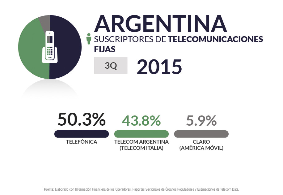 Argentina pub_home2