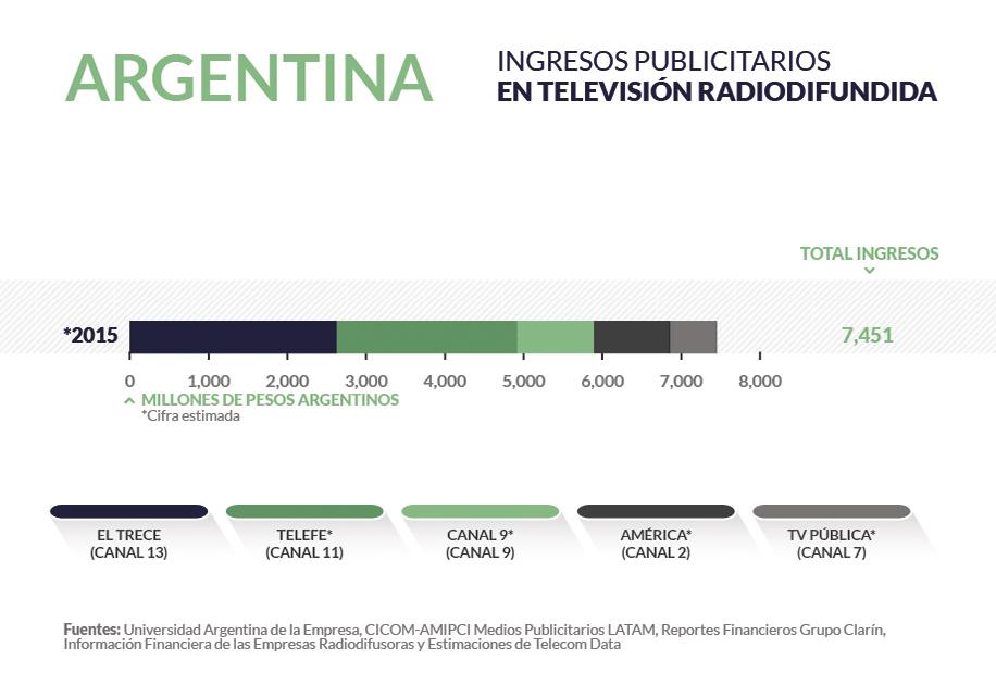 Argentina radiodifusion_home