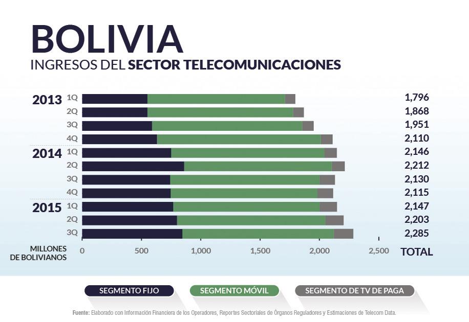 Bolivia priv_home
