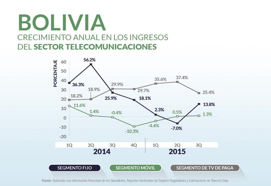 Bolivia priv_home2