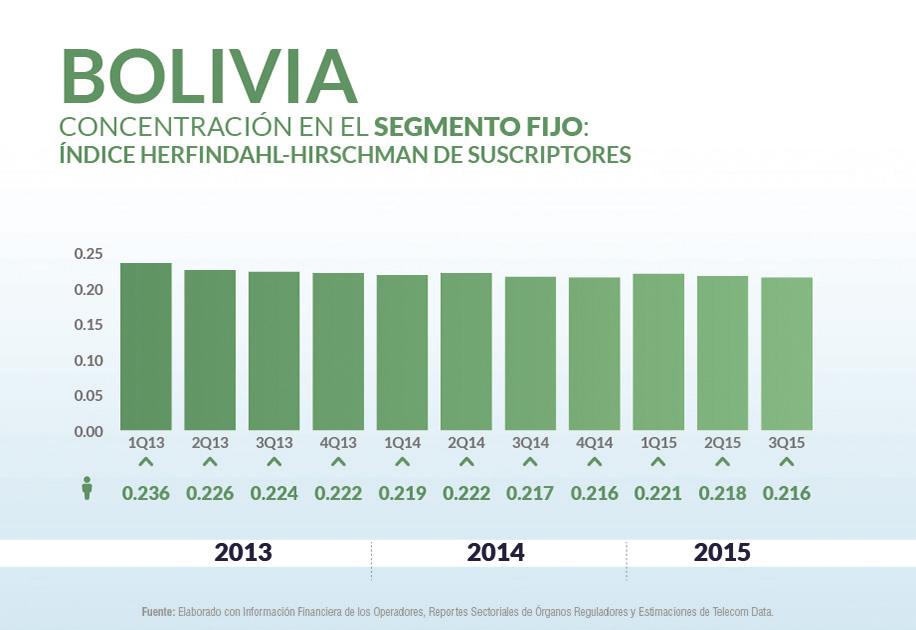 Bolivia priv_home4