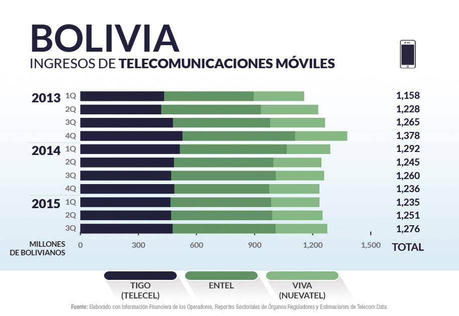 Bolivia priv_home5
