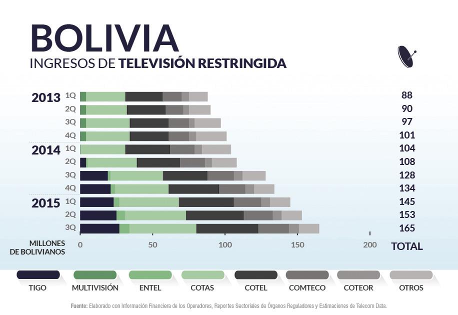 Bolivia priv_home7