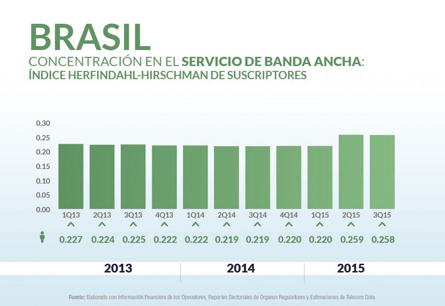 Brasil priv_home10