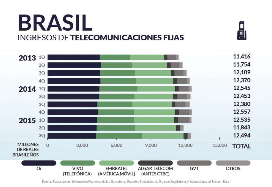 Brasil priv_home3