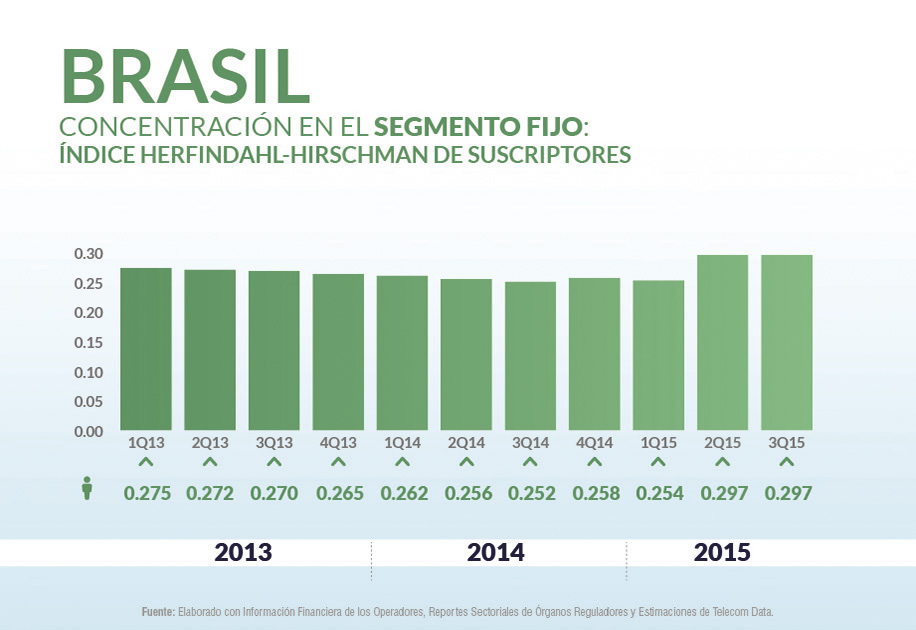 Brasil priv_home4