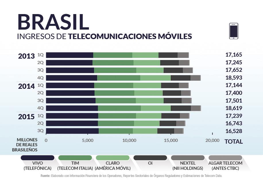 Brasil priv_home5