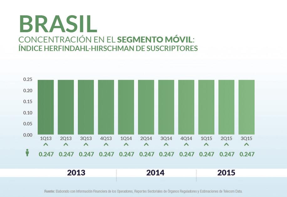 Brasil priv_home6