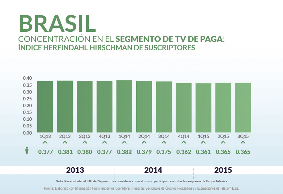 Brasil priv_home8