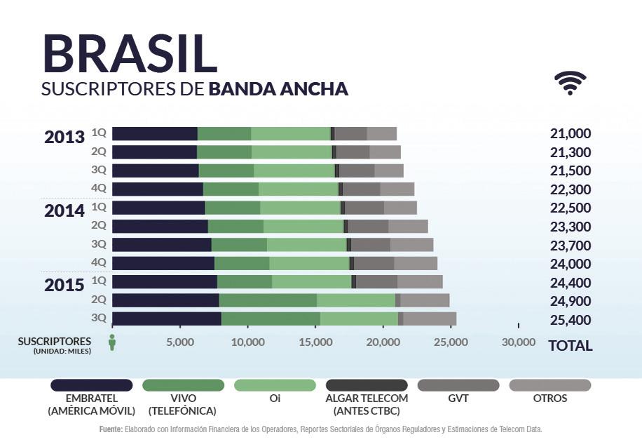 Brasil priv_home9
