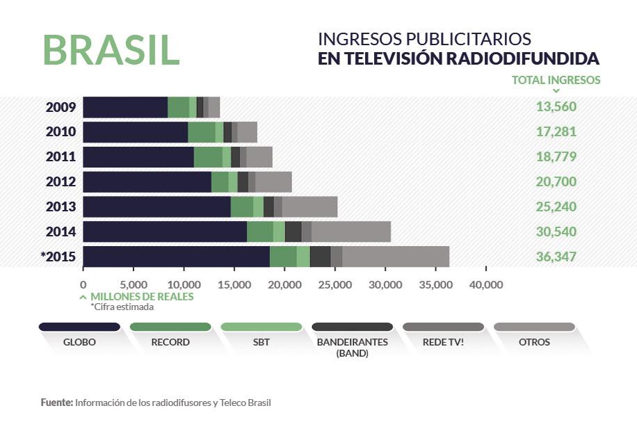 Brasil radiodifusion_home