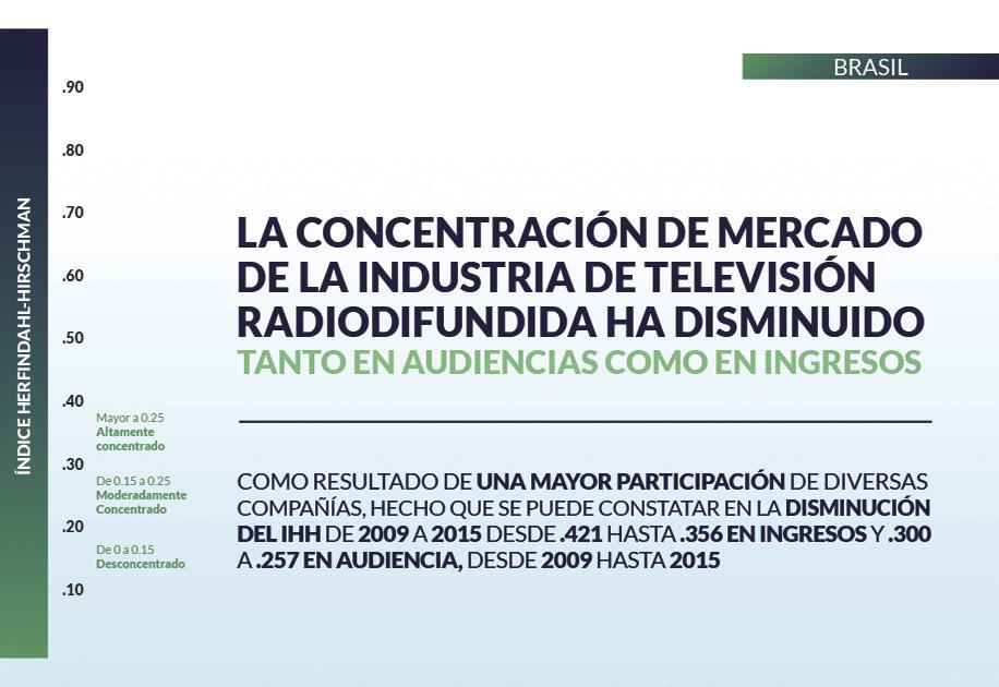 Brasil radiodifusion_home2