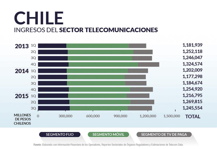 Chile priv_home