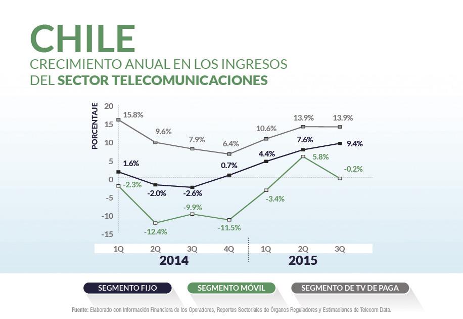 Chile priv_home2