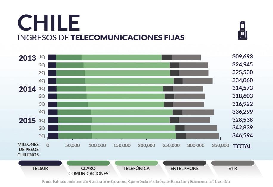 Chile priv_home3
