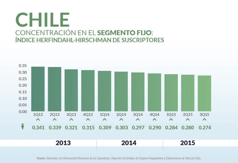 Chile priv_home4