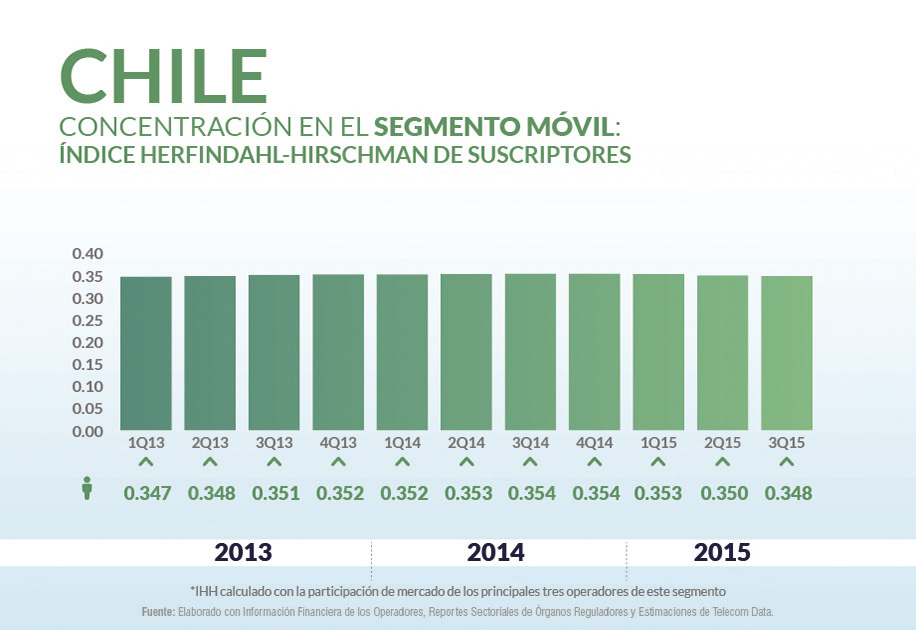 Chile priv_home6