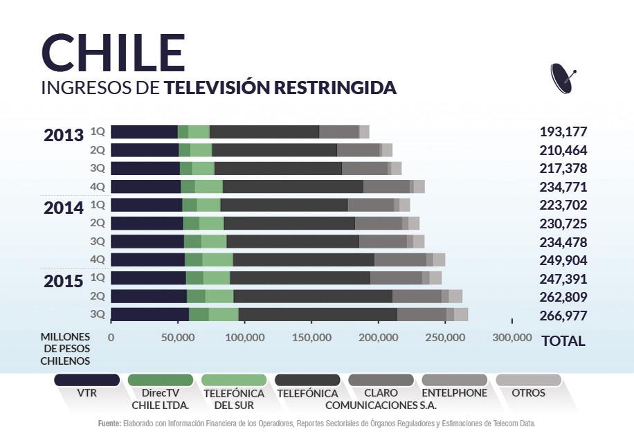 Chile priv_home7