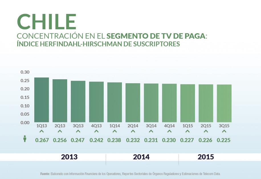 Chile priv_home8