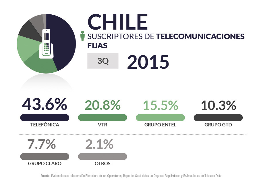 Chile pub_home2