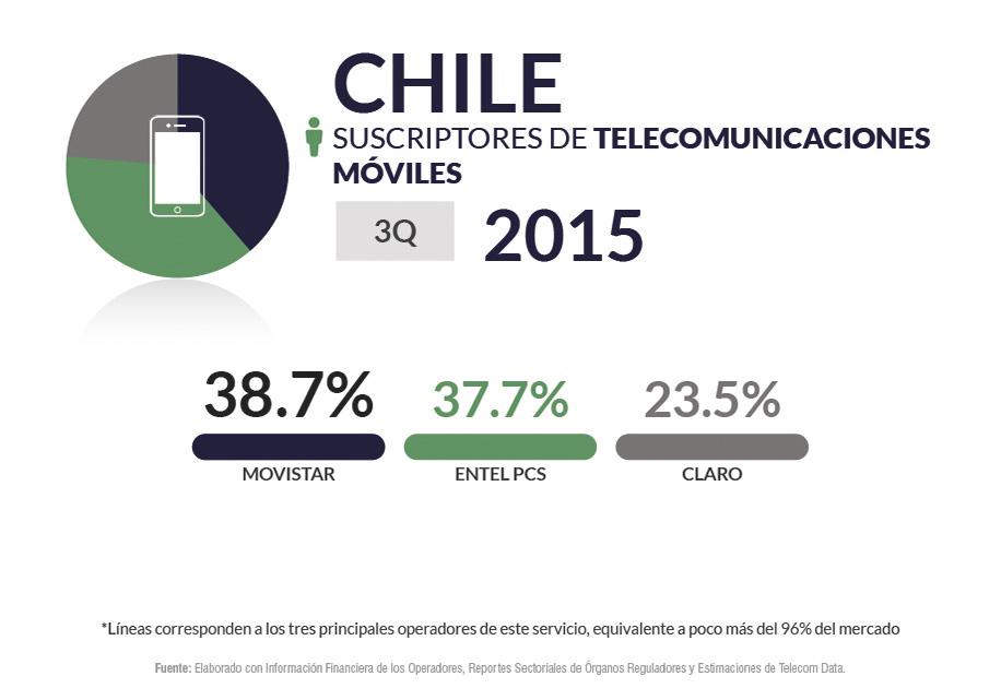 Chile pub_home3