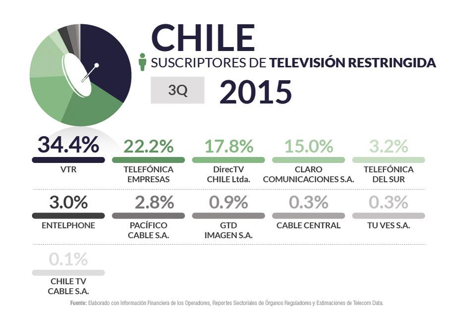 Chile pub_home4