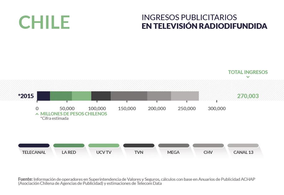 Chile radiodifusion_home