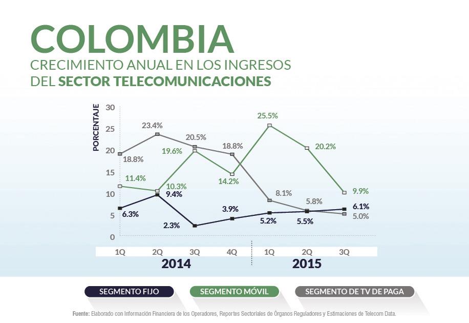 Colombia priv_home2