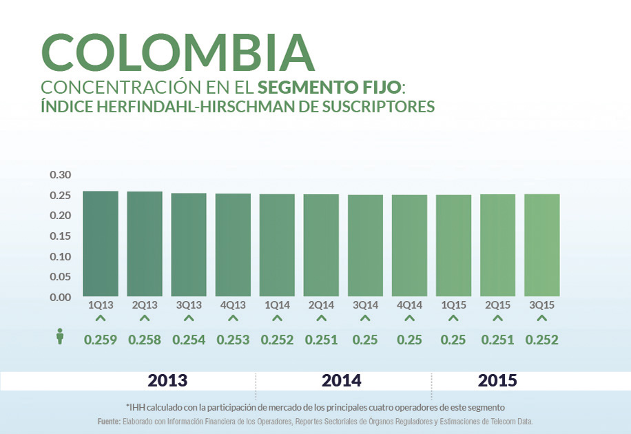 Colombia priv_home4