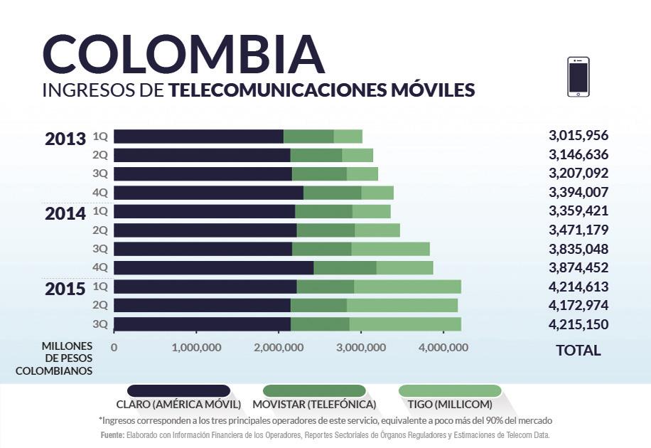 Colombia priv_home5