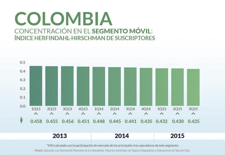Colombia priv_home6