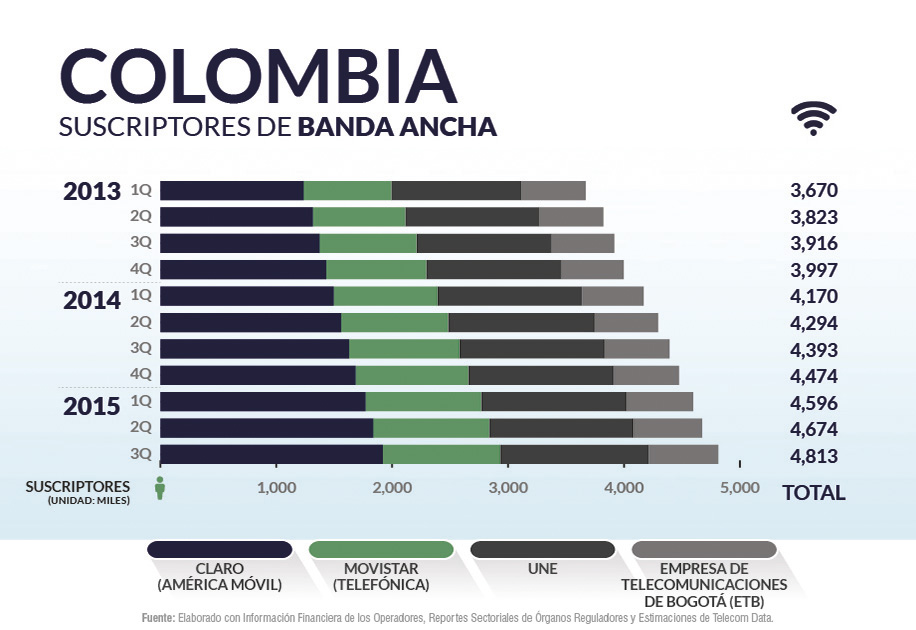 Colombia priv_home9
