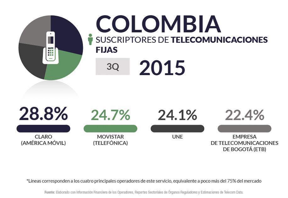 Colombia pub_home2