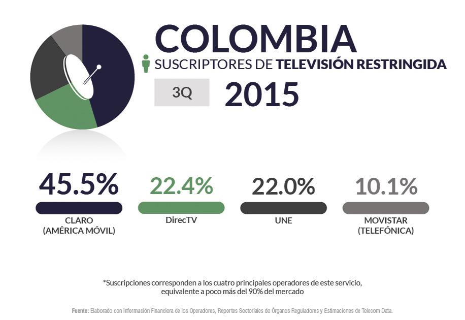 Colombia pub_home4