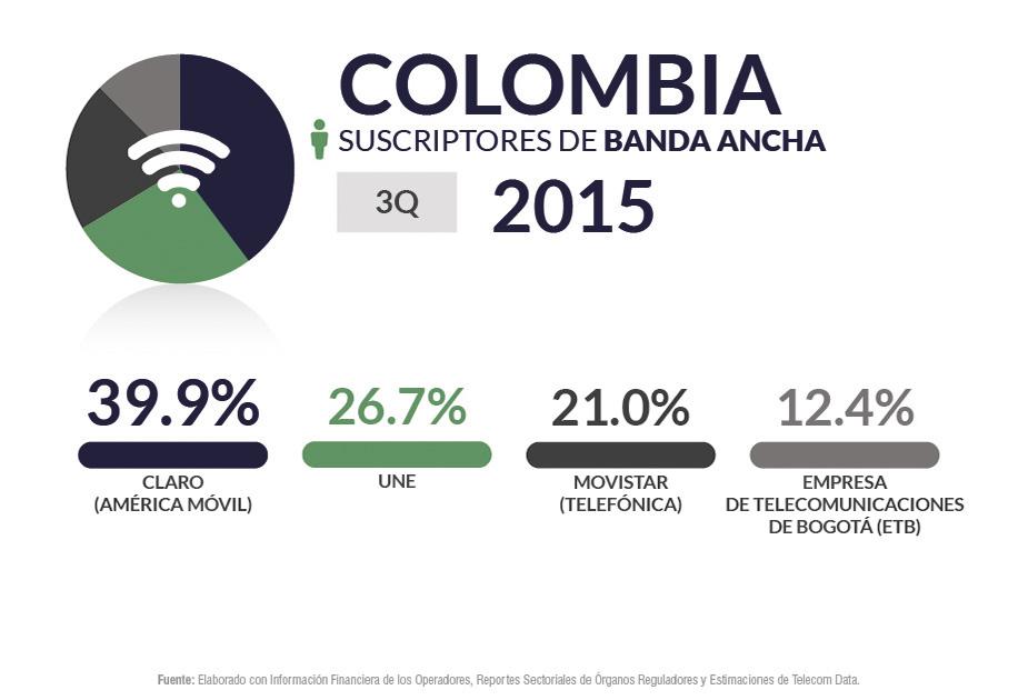 Colombia pub_home5