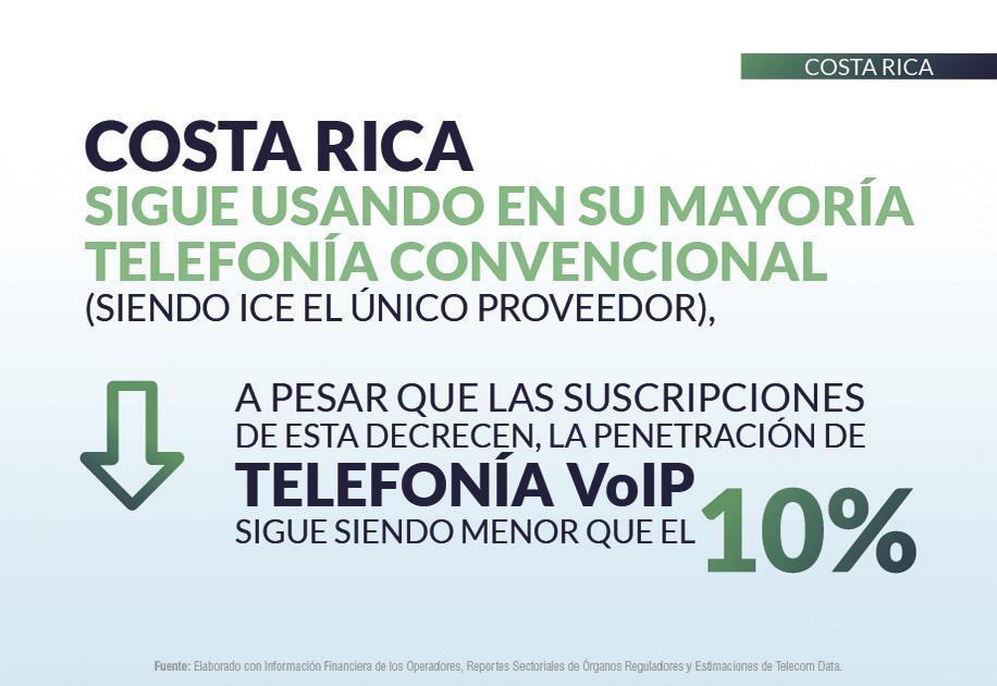 Costa Rica priv_home11