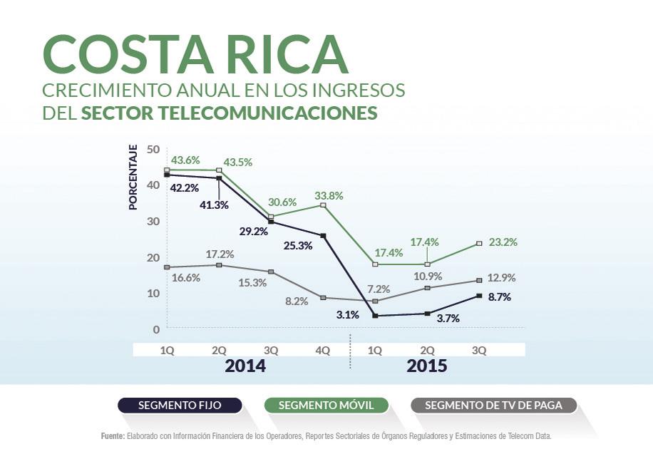 Costa Rica priv_home2