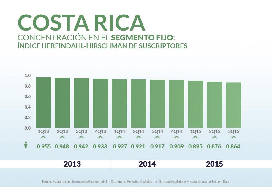 Costa Rica priv_home4