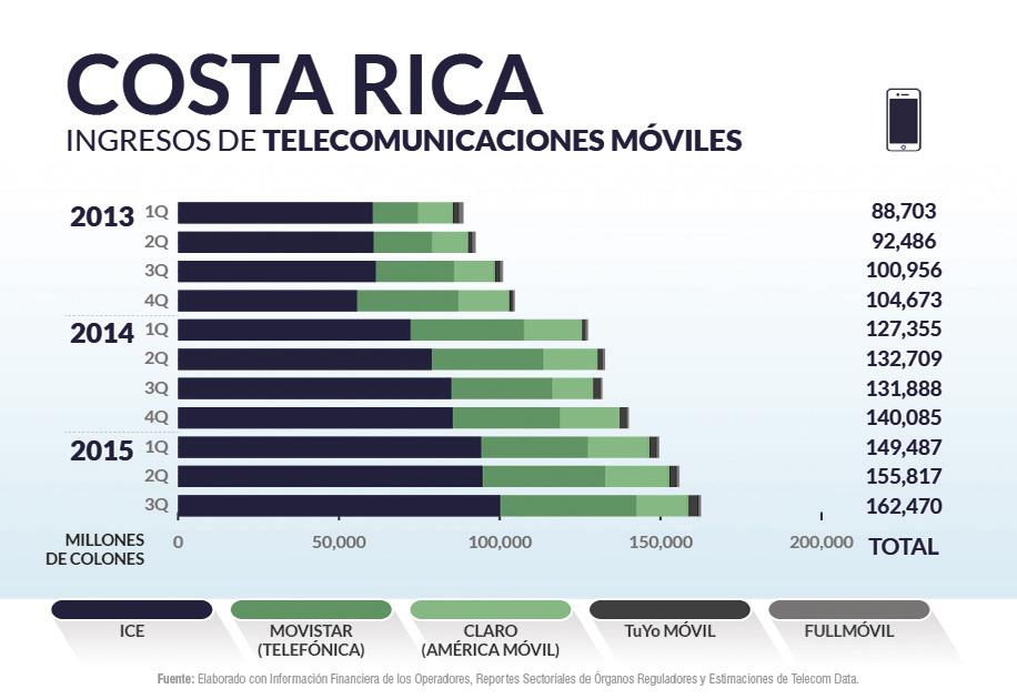 Costa Rica priv_home5