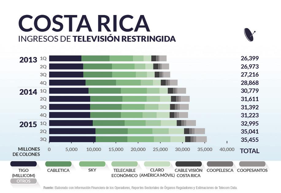 Costa Rica priv_home7