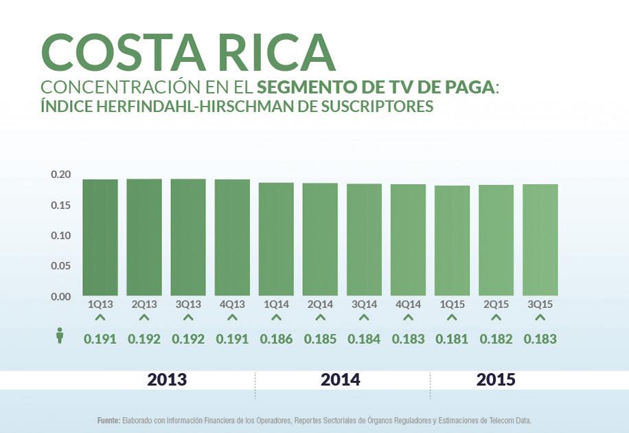 Costa Rica priv_home8