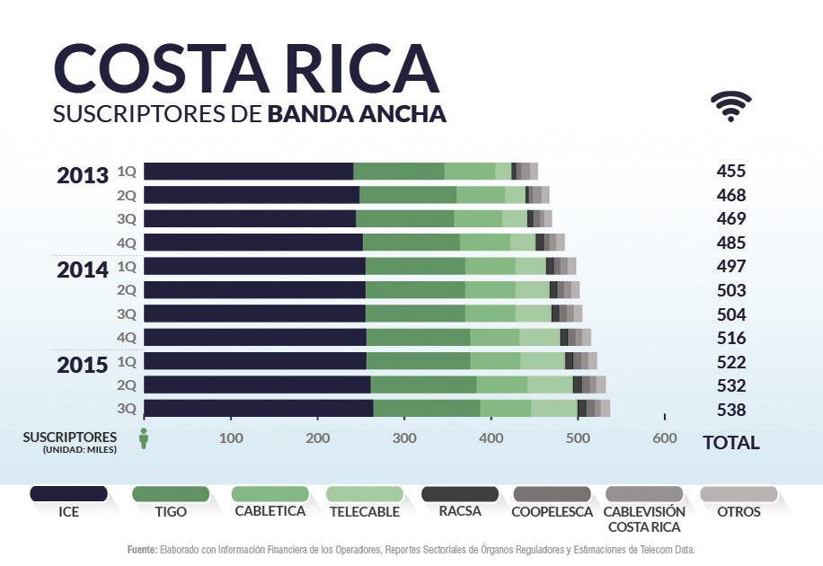 Costa Rica priv_home9