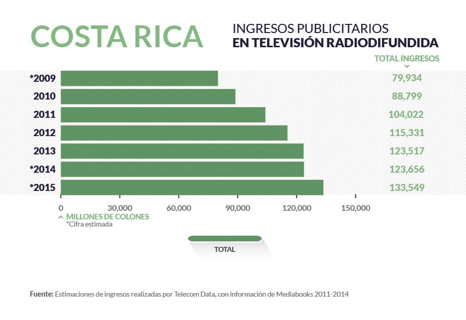 Costa Rica radiodifusion_home