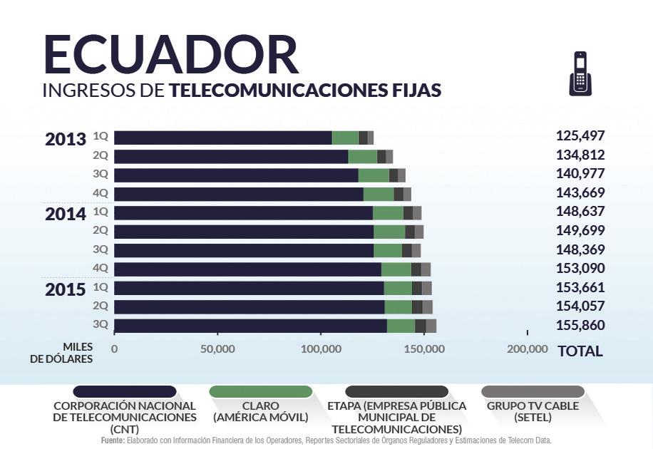 Ecuador priv_home3